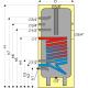Pompa ciepła  2,5 kW z zasobnikiem 200 l. z dodatkową wężownicąPOLSKI PRODUCENT