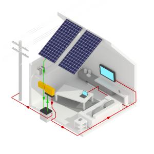 Zestaw fotowoltaiczny z akumulatorem OFF-GRID - 1,12 kW
