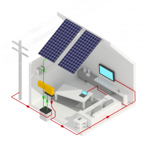 Zestaw fotowoltaiczny z akumulatorem OFF-GRID - 2,24 kW