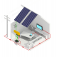 Zestaw fotowoltaiczny z akumulatorem OFF-GRID - 2,8 kW