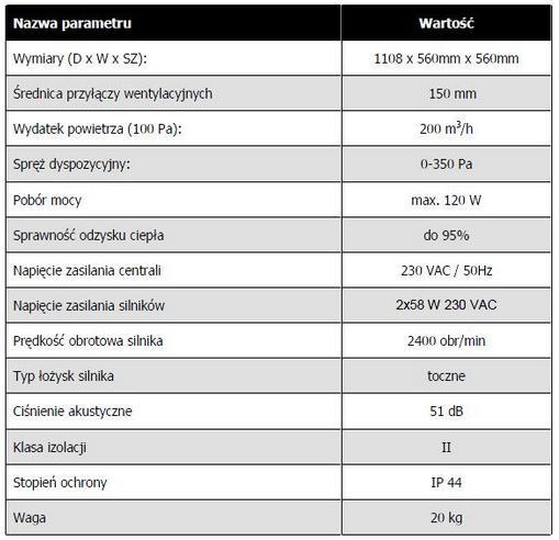 Dane techniczne rekuperatora DOSPEL LUNA 200