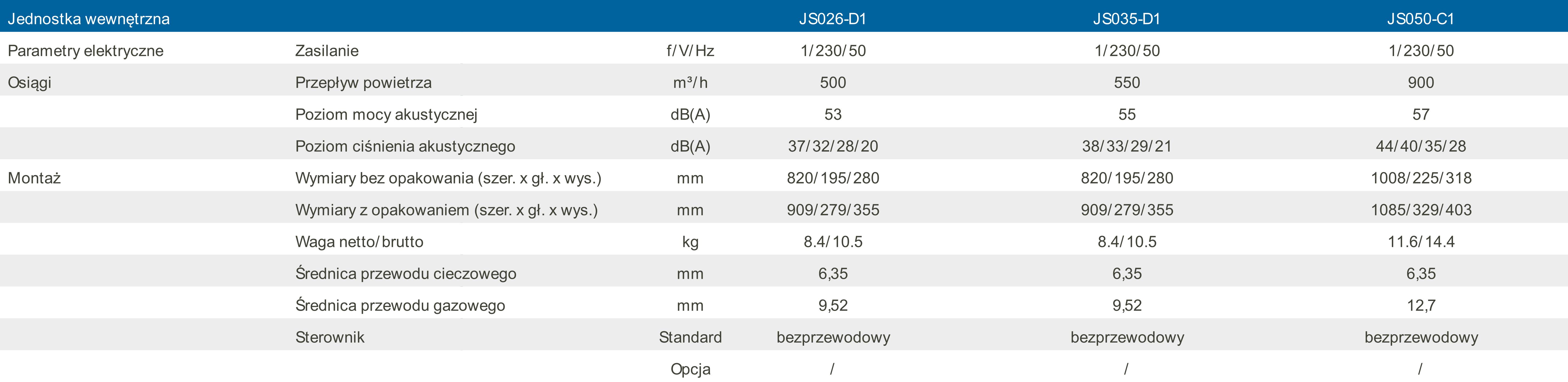 Parametry techniczne jednostki wewnętrznej multi split HEIKO JS026-D1