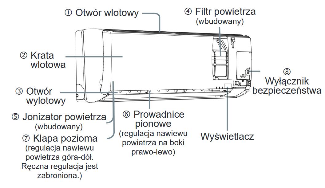 Budowa klimatyzatora ściennego HEIKO