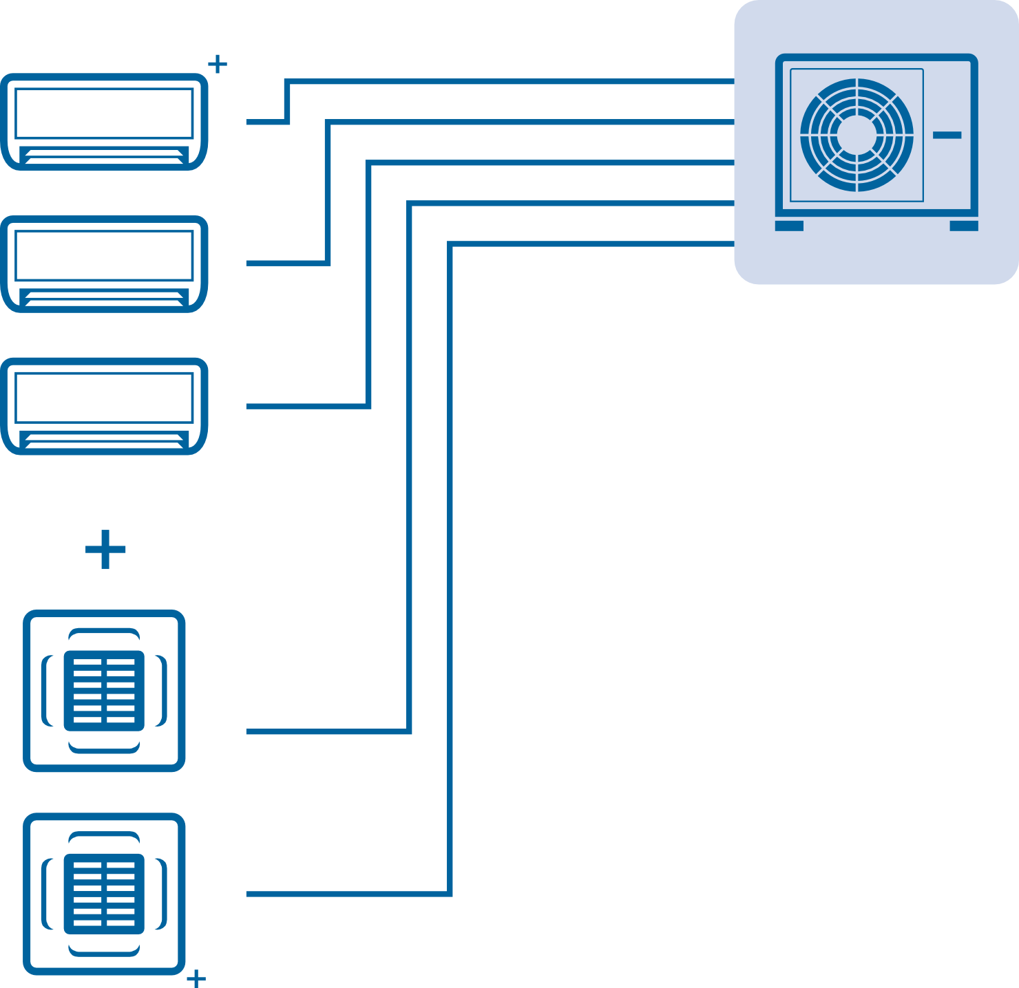 Kombinacje jednostki zewnętrznej multi split HEIKO HEIKO M2T070-D1 6,2 kW - schemat 2