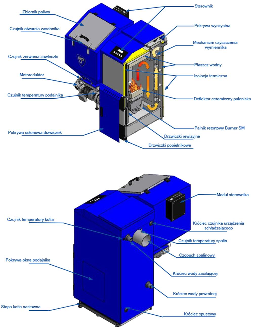 Budowa i wyposażenie kotła Ogniwo EKO PLUS M - schemat