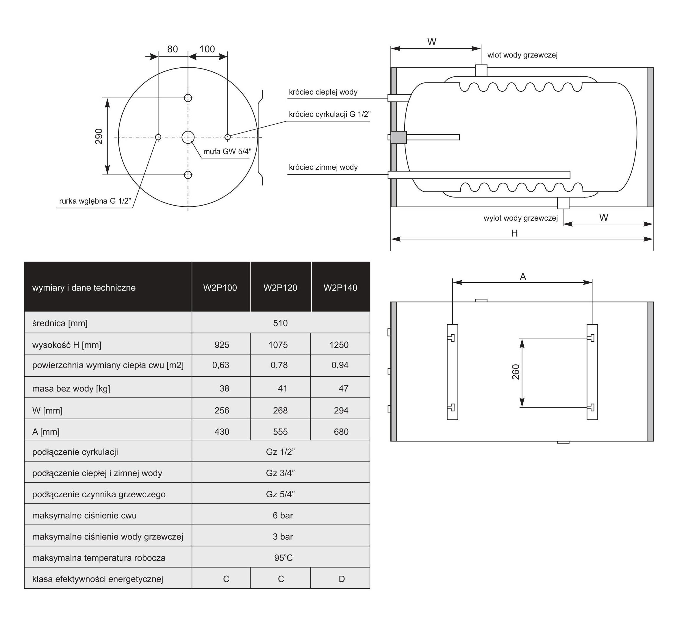 Zbiornik c.w.u. nierdzewny, dwupłaszczowy 100l TERMICA - parametry techniczne tabela